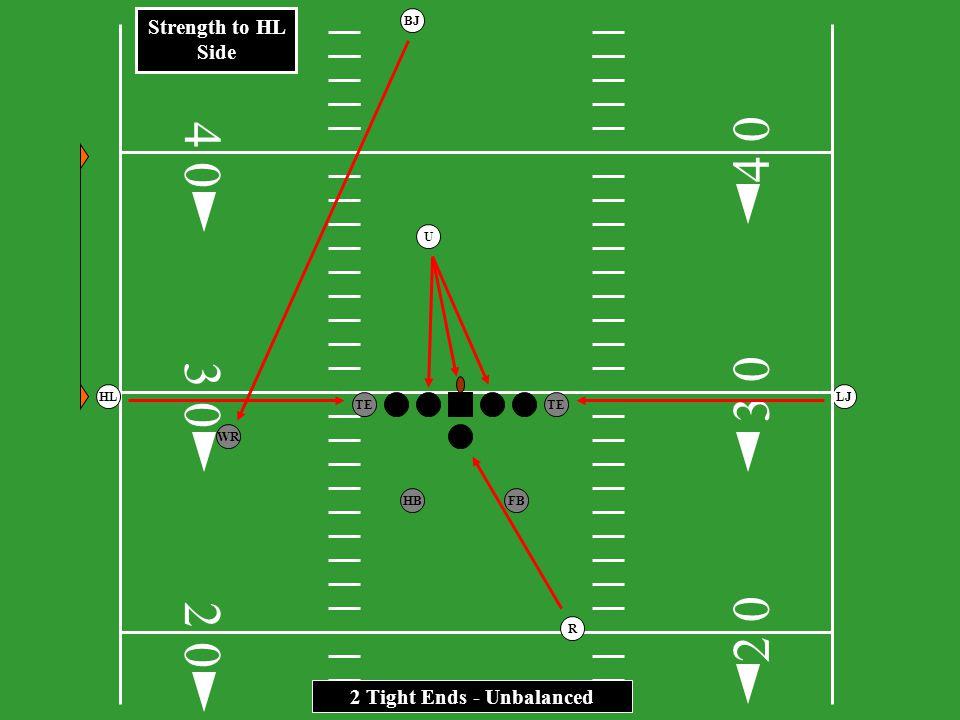 3 0 HB FL TEWR FL HLLJ R BJ Trips 2 0 3 0 4 2 0 0 4 0 Strength to HL Side U