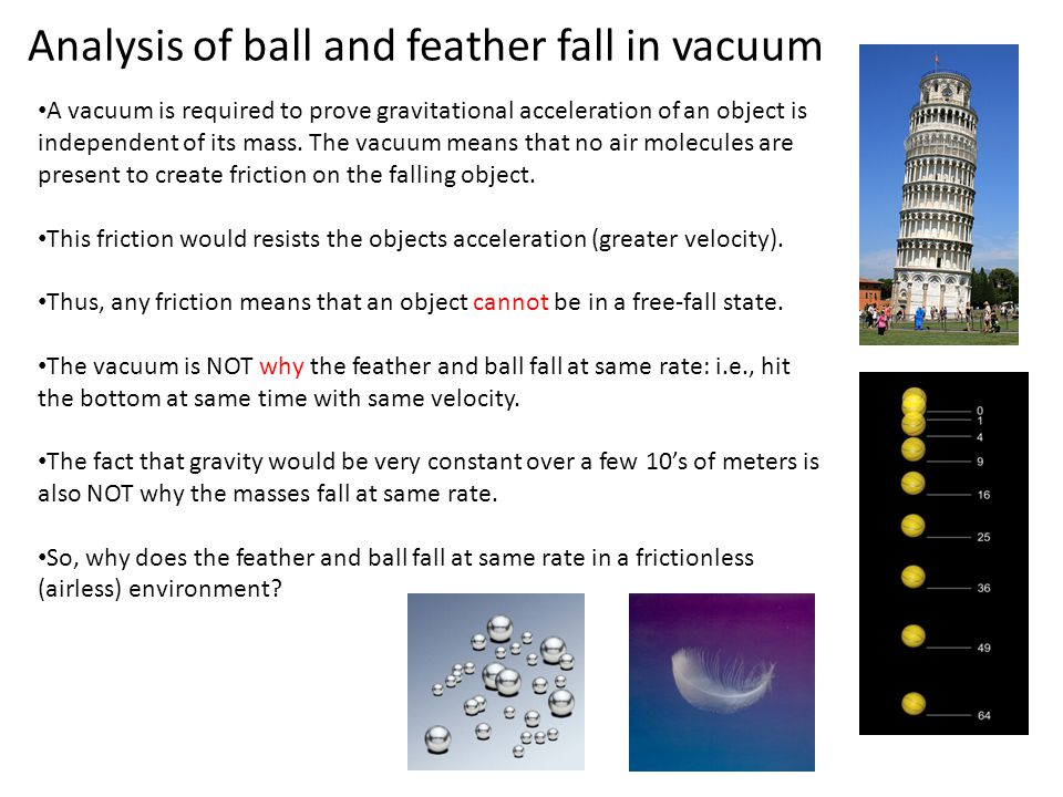 Analysis of ball and feather fall in vacuum A vacuum is required to prove gravitational acceleration of an object is independent of its mass.