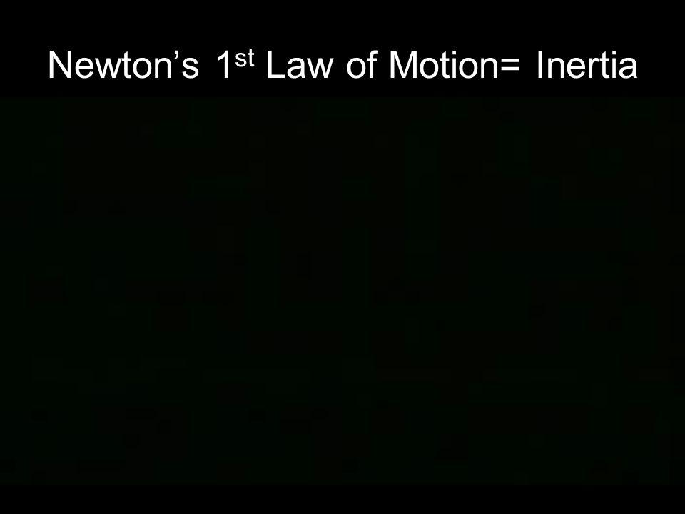 Newton's 1 st Law of Motion= Inertia