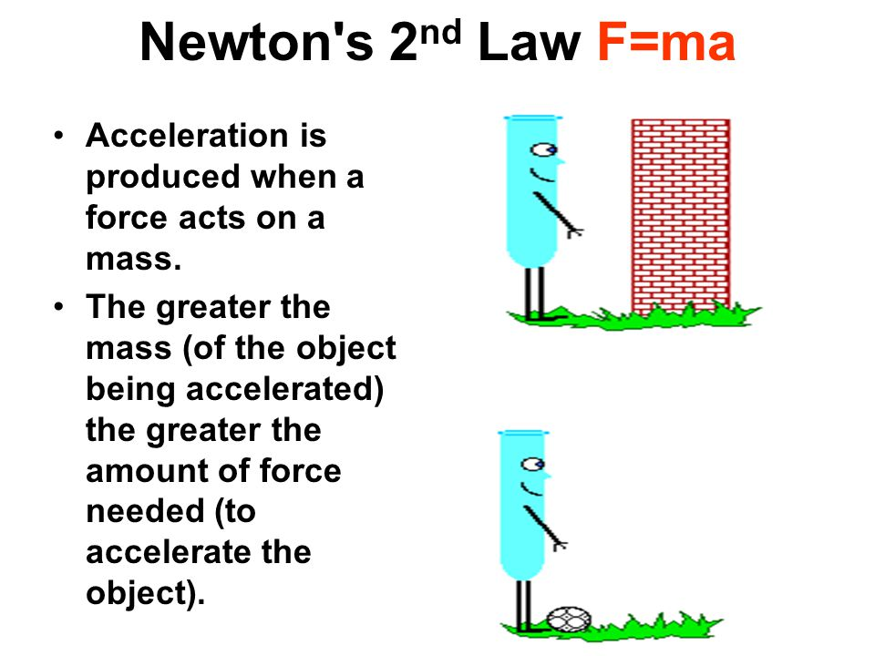 Newton s 2 nd Law F=ma Acceleration is produced when a force acts on a mass.