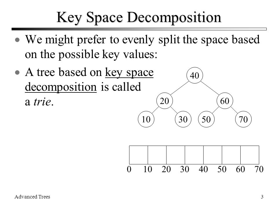Advanced Trees4 Binary Tries  If the key is an integer, we can split the space into two equal halves by looking at a single bit of the key Example: 8-bit key, values from 0 to 255 0xxxxxxx = 0 to 127 1xxxxxxx = 128 to 255 00xxxxxx = 0 to 63 01xxxxxx = 64 to 127  Values only at the leaf nodes.