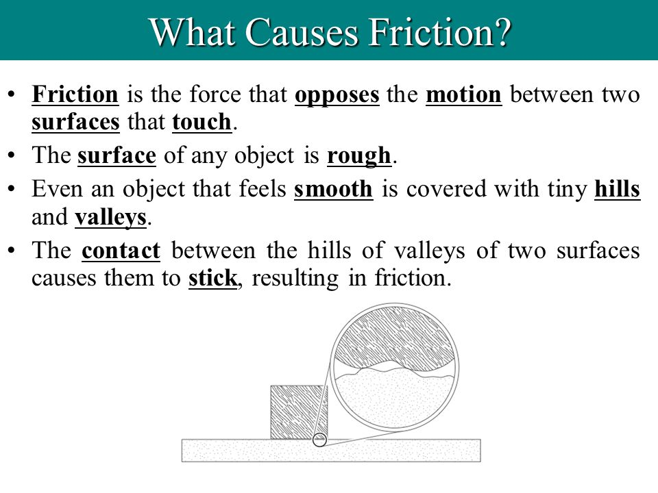 What Causes Friction? Friction is the force that opposes the motion between two surfaces that touch. The surface of any object is rough. Even an objec