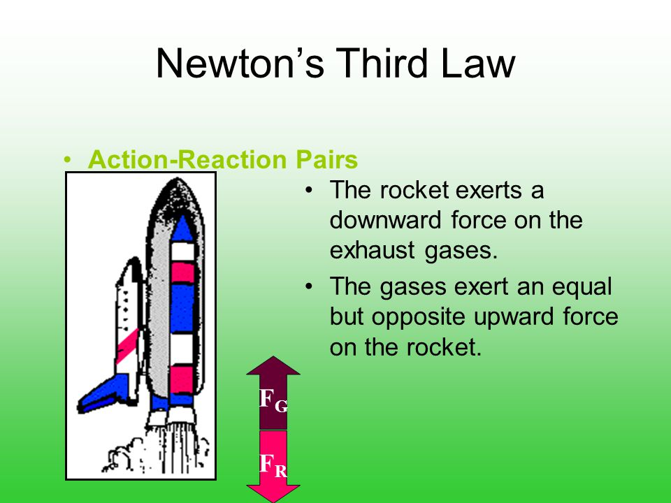 Newton's Third Law Action-Reaction Pairs The hammer exerts a force on the nail to the right. The nail exerts an equal but opposite force on the hammer