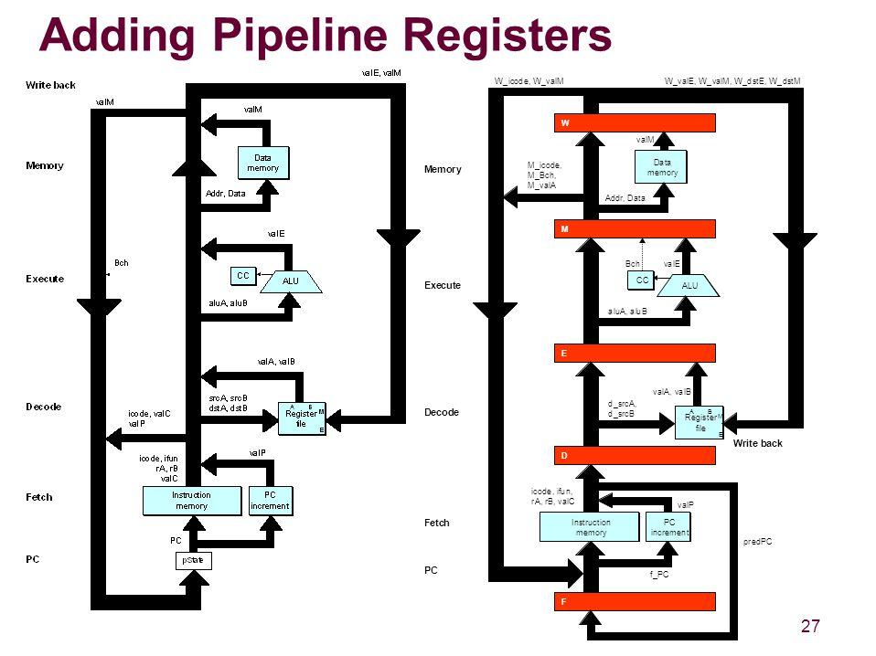 27 Adding Pipeline Registers