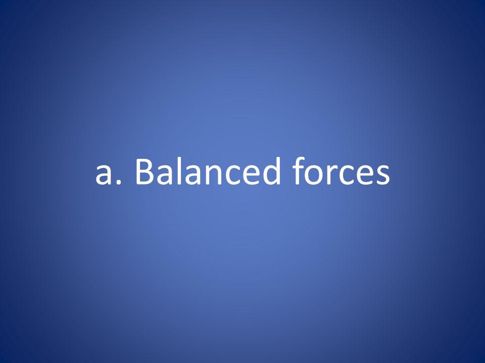 a. Balanced forces