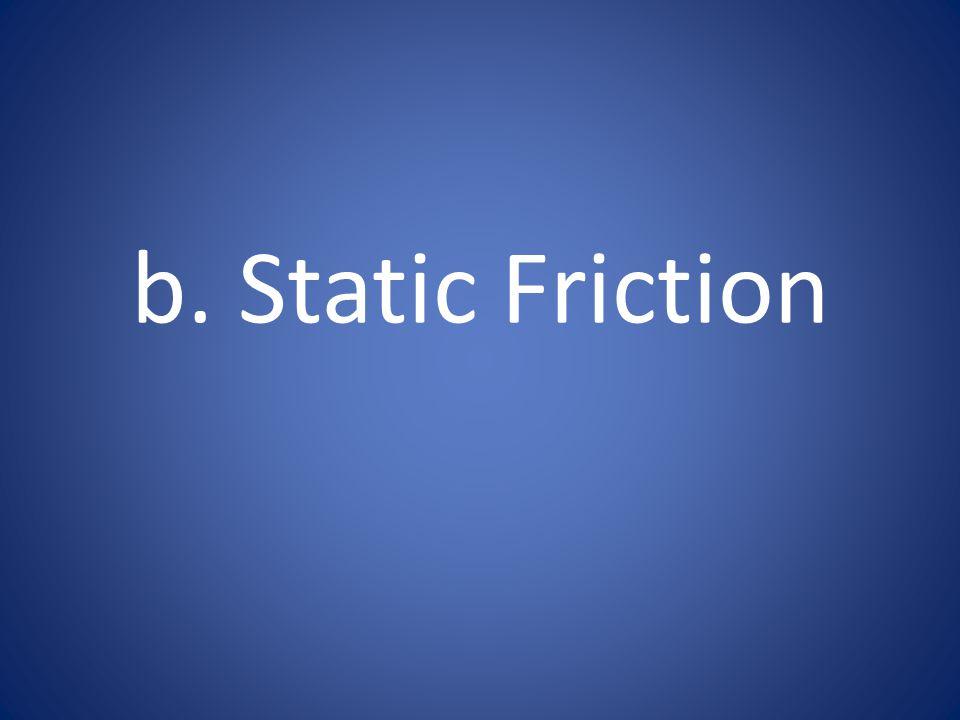 b. Static Friction