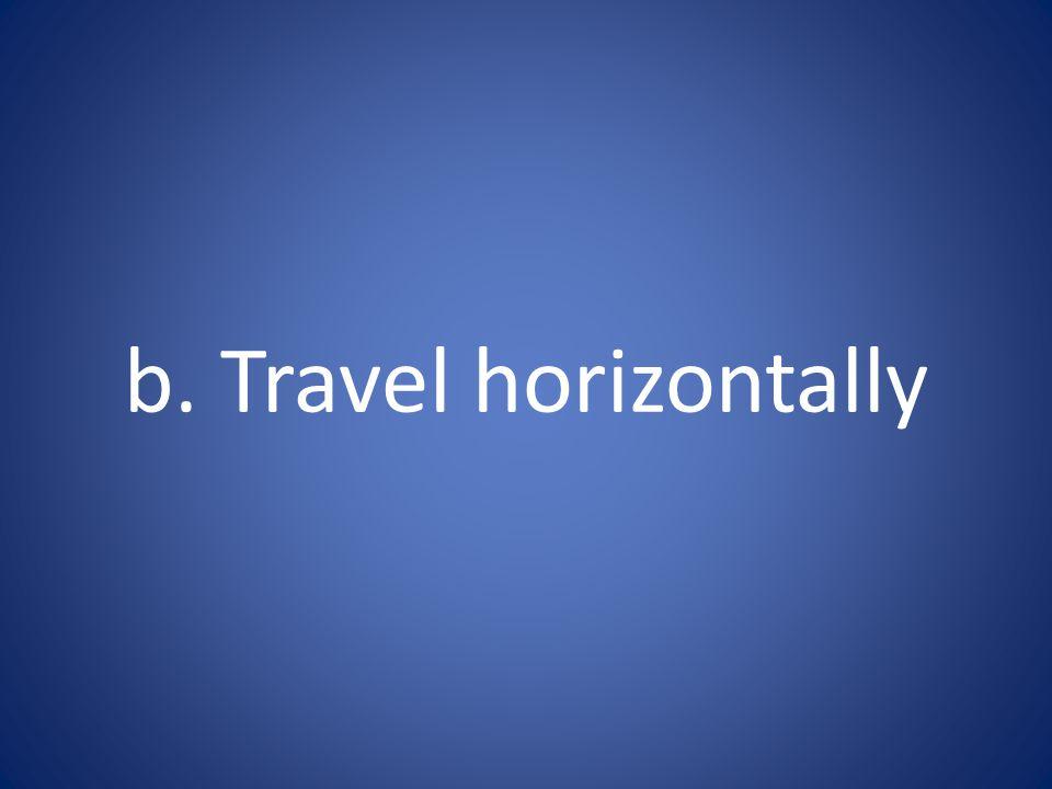 b. Travel horizontally