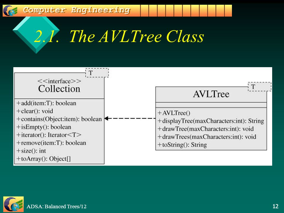 ADSA: Balanced Trees/12 12 2.1. The AVLTree Class