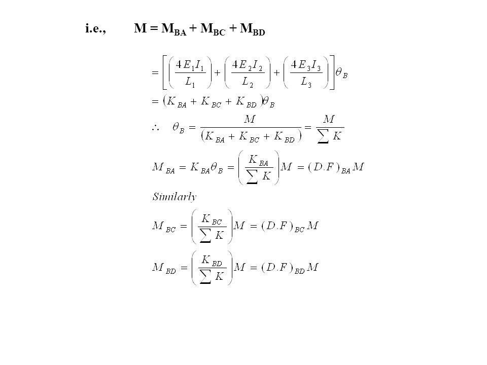 i.e.,M = M BA + M BC + M BD
