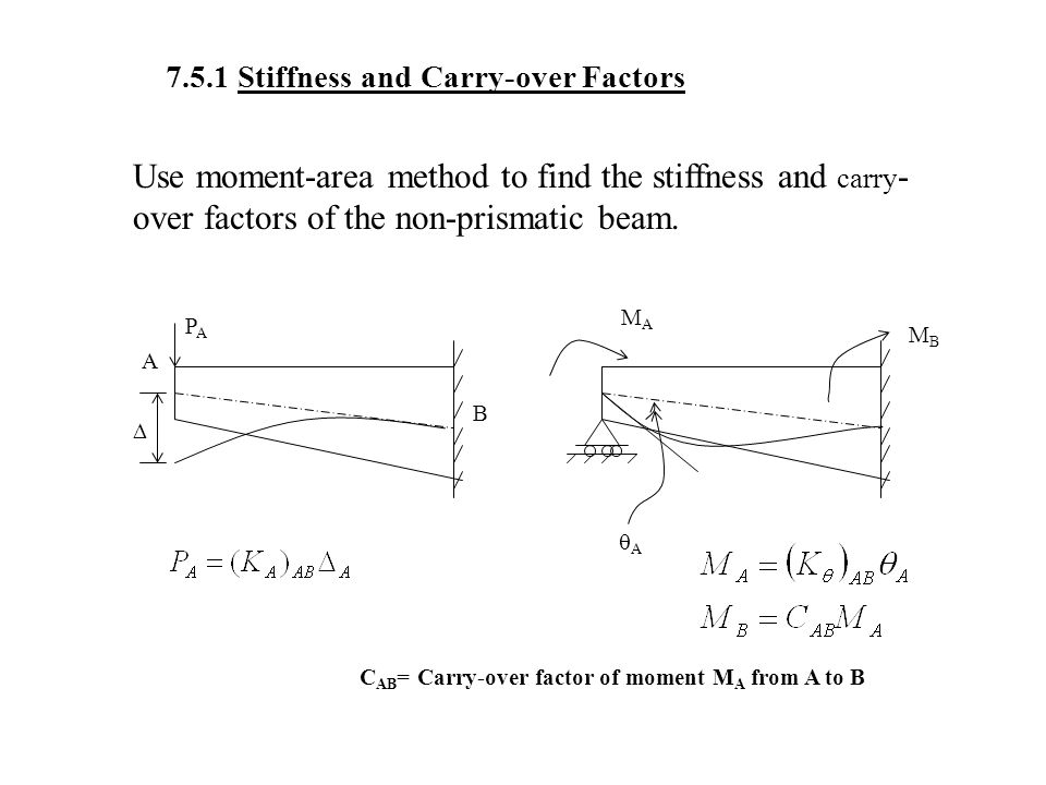 7.5.1 Stiffness and Carry-over Factors Use moment-area method to find the stiffness and carry - over factors of the non-prismatic beam.