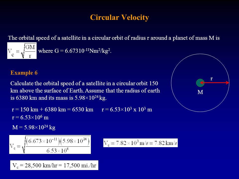 Circular Velocity The orbital speed of a satellite in a circular orbit of radius r around a planet of mass M is where G = 6.67310 -11 Nm 2 /kg 2. r M