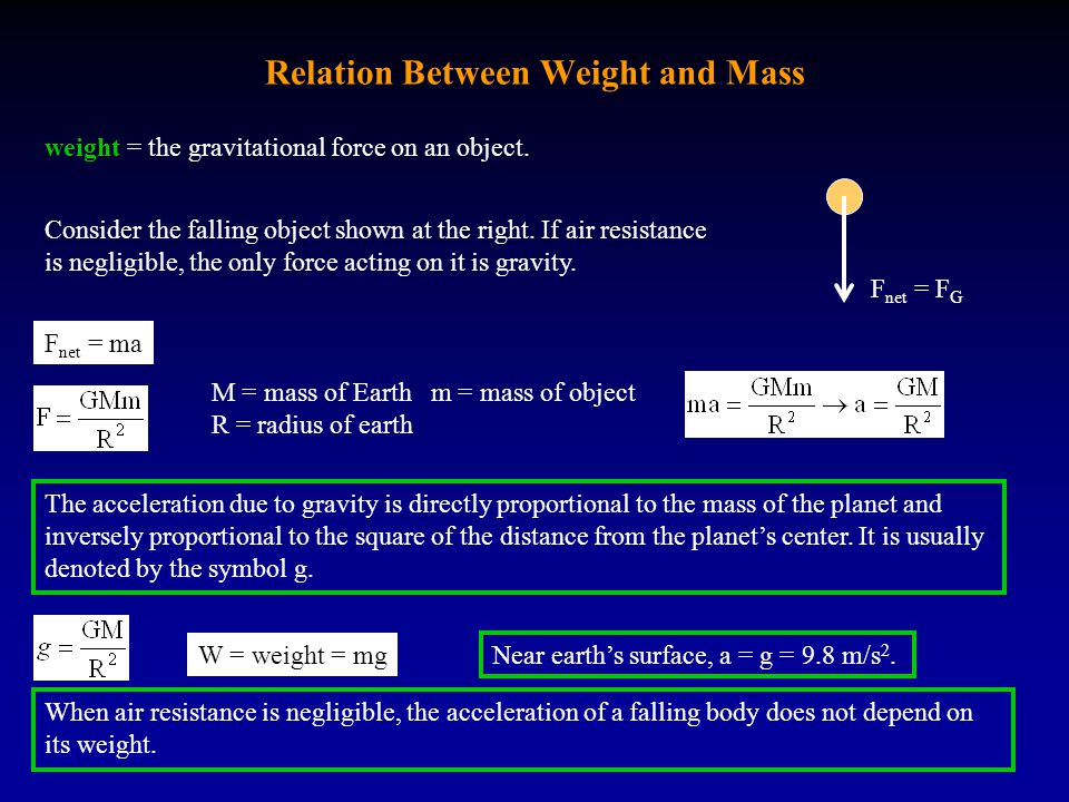 Relation Between Weight and Mass weight = the gravitational force on an object. Consider the falling object shown at the right. If air resistance is n
