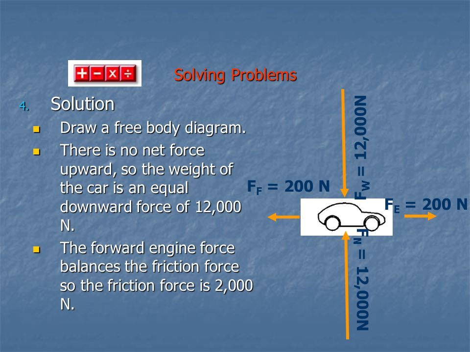 F E = 200 N Solving Problems 4. Solution Draw a free body diagram. Draw a free body diagram. There is no net force upward, so the weight of the car is