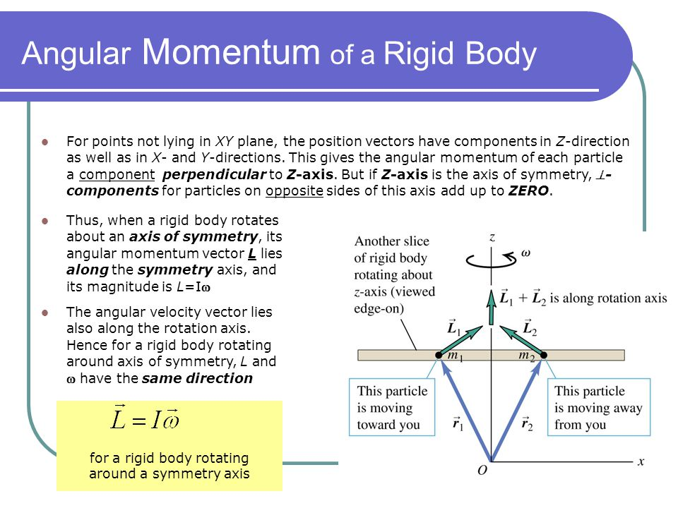 Angular Momentum of a Rigid Body For points not lying in XY plane, the position vectors have components in Z-direction as well as in X- and Y-directio