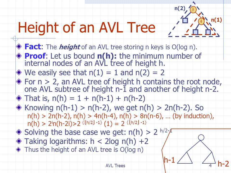 AVL Trees4 Height of an AVL Tree Fact: The height of an AVL tree storing n keys is O(log n).