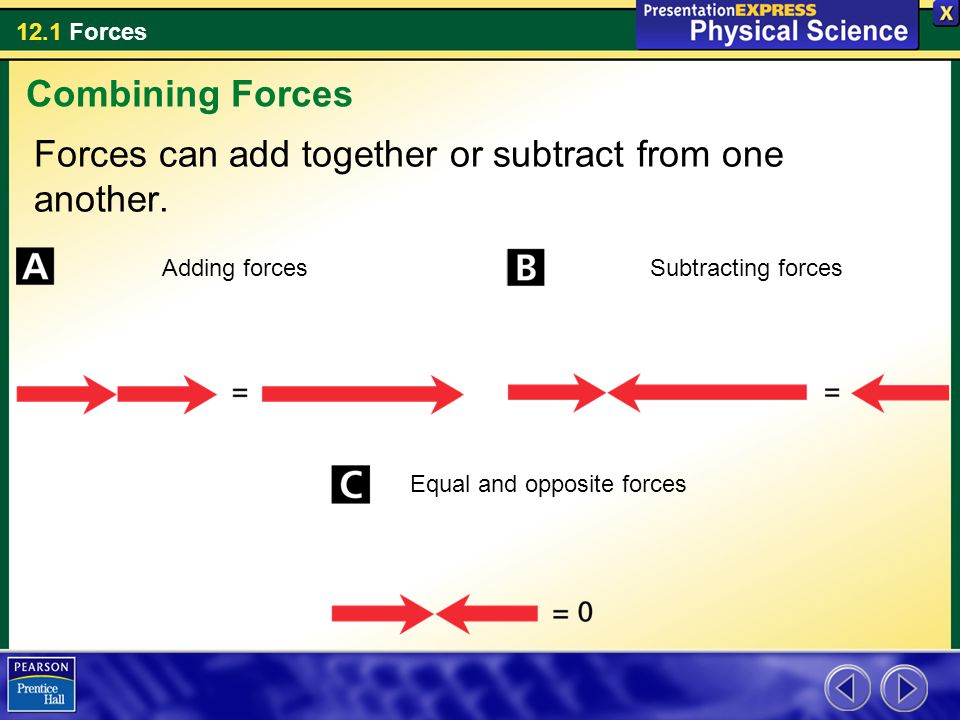 12.1 Forces Forces can add together or subtract from one another.