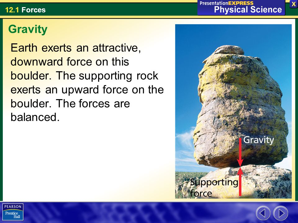 12.1 Forces Earth exerts an attractive, downward force on this boulder. The supporting rock exerts an upward force on the boulder. The forces are bala