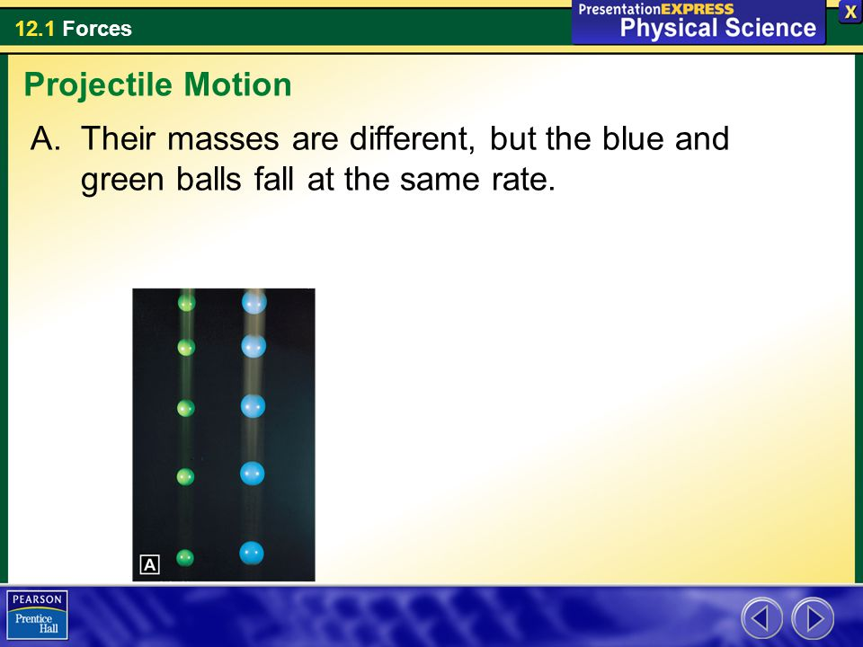 12.1 Forces A.Their masses are different, but the blue and green balls fall at the same rate. Projectile Motion