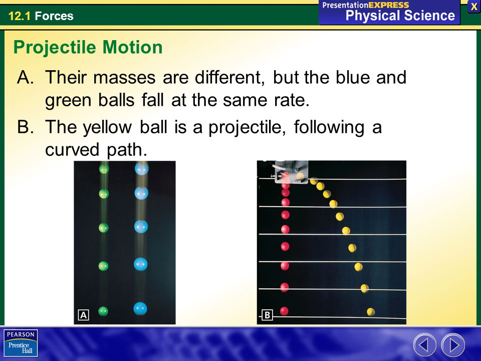 12.1 Forces A.Their masses are different, but the blue and green balls fall at the same rate.