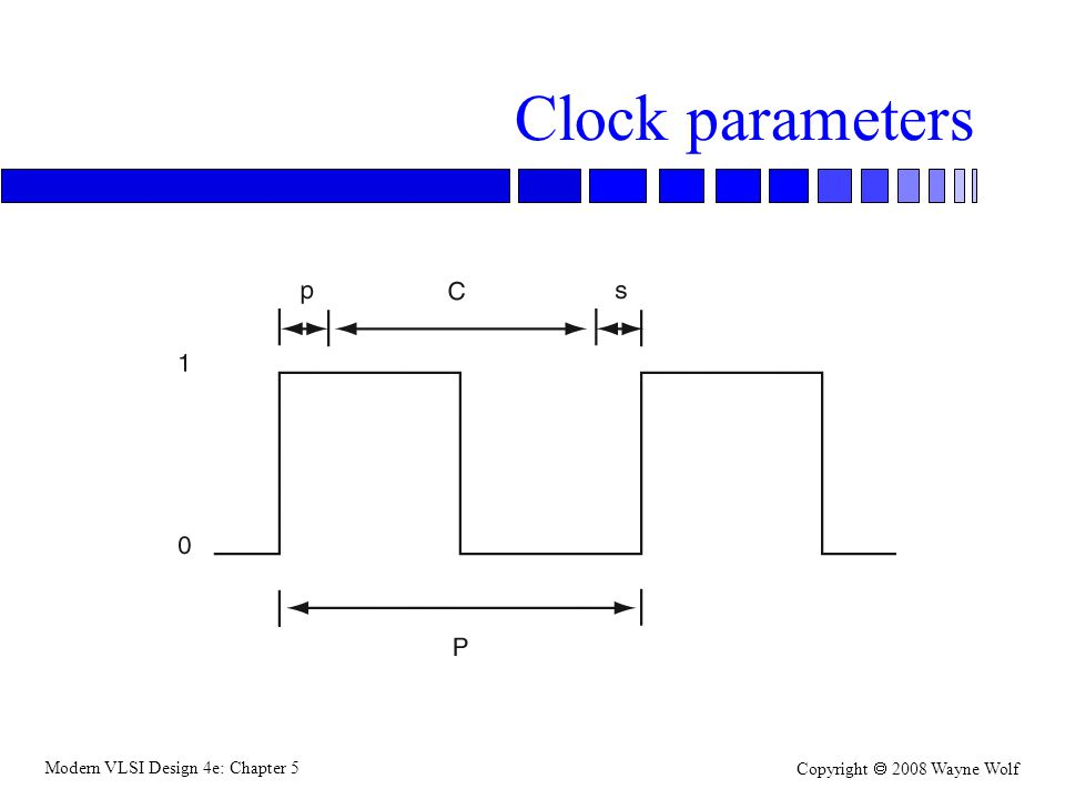 Modern VLSI Design 4e: Chapter 5 Copyright  2008 Wayne Wolf Clock parameters