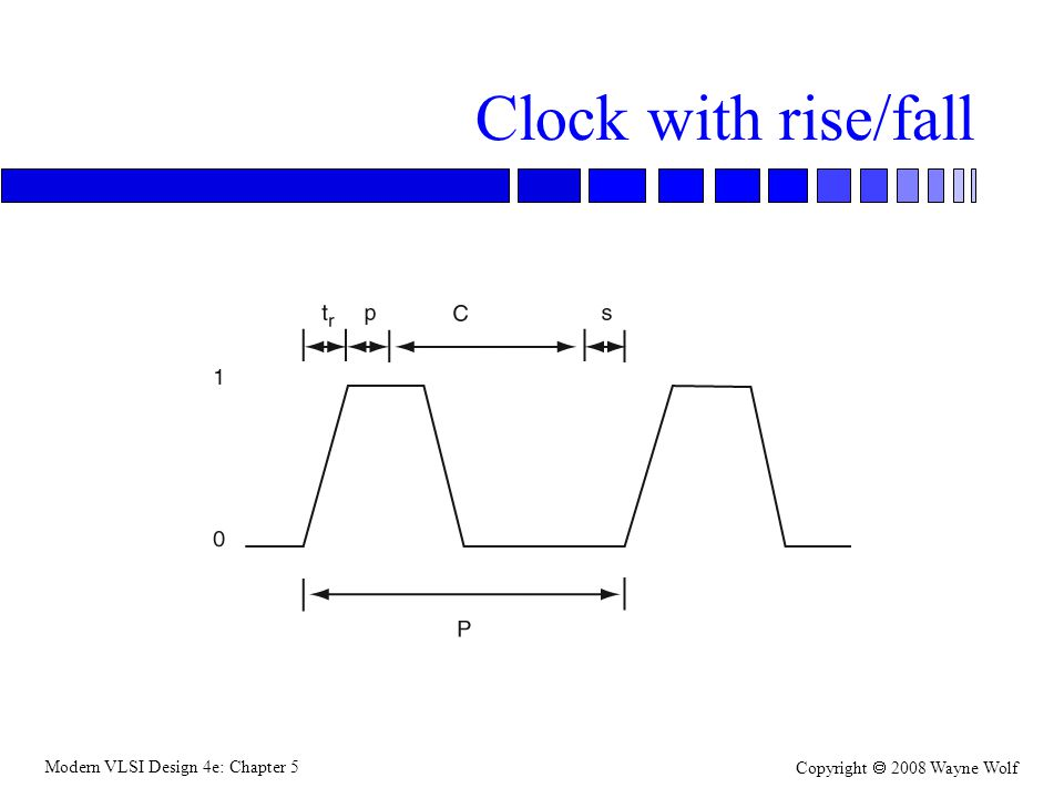 Modern VLSI Design 4e: Chapter 5 Copyright  2008 Wayne Wolf Clock with rise/fall