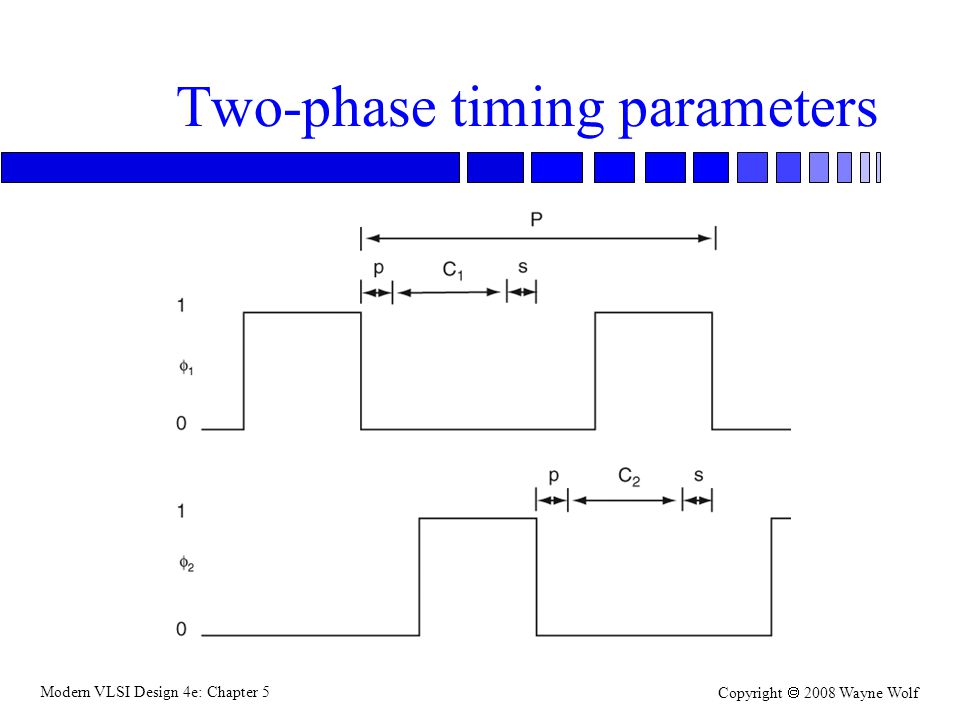 Modern VLSI Design 4e: Chapter 5 Copyright  2008 Wayne Wolf Two-phase timing parameters