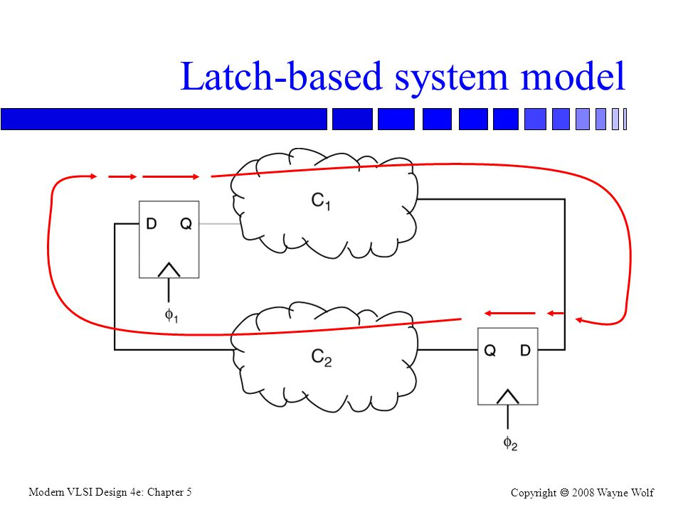 Modern VLSI Design 4e: Chapter 5 Copyright  2008 Wayne Wolf Latch-based system model
