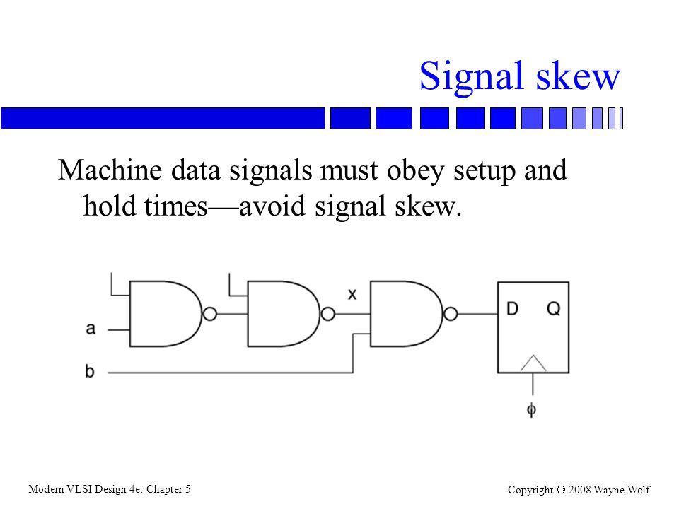 Modern VLSI Design 4e: Chapter 5 Copyright  2008 Wayne Wolf Signal skew Machine data signals must obey setup and hold times—avoid signal skew.