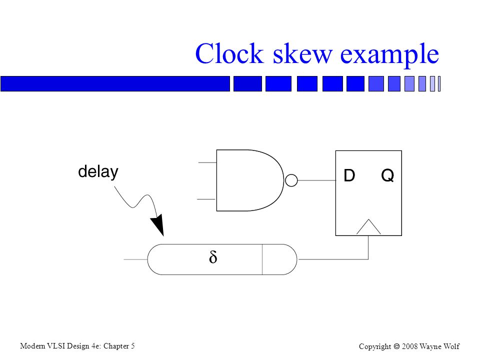 Modern VLSI Design 4e: Chapter 5 Copyright  2008 Wayne Wolf Clock skew example