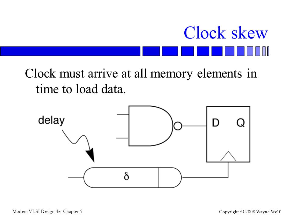 Modern VLSI Design 4e: Chapter 5 Copyright  2008 Wayne Wolf Clock skew Clock must arrive at all memory elements in time to load data.