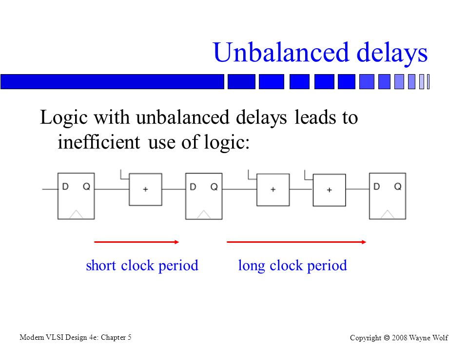 Modern VLSI Design 4e: Chapter 5 Copyright  2008 Wayne Wolf Unbalanced delays Logic with unbalanced delays leads to inefficient use of logic: long cl