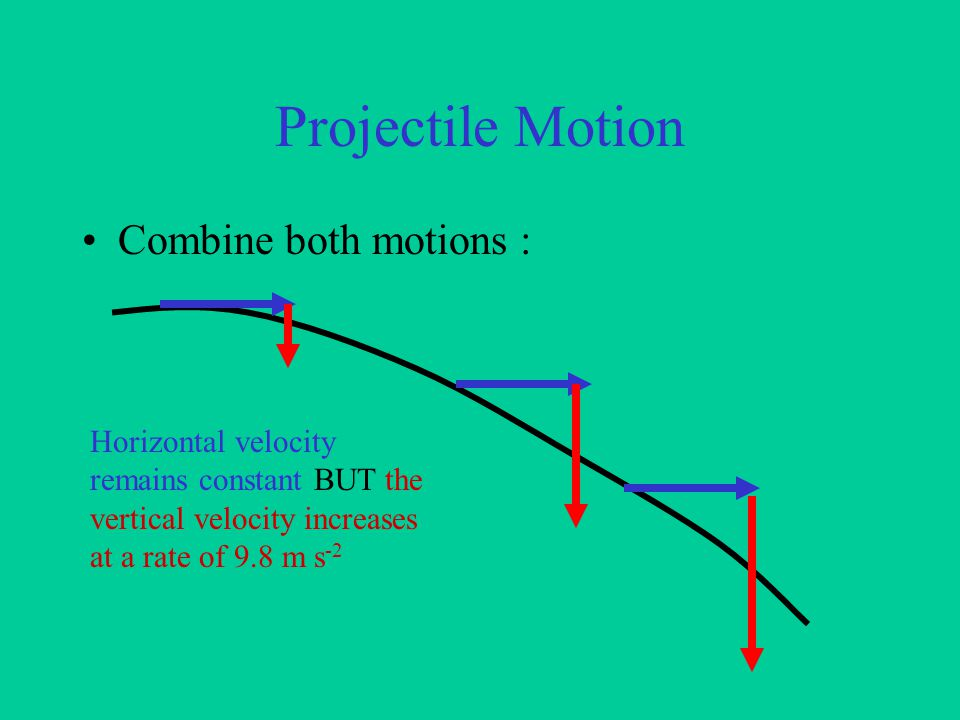 Projectile Motion Consider horizontal motion v t Ball travels at constant horizontal velocity
