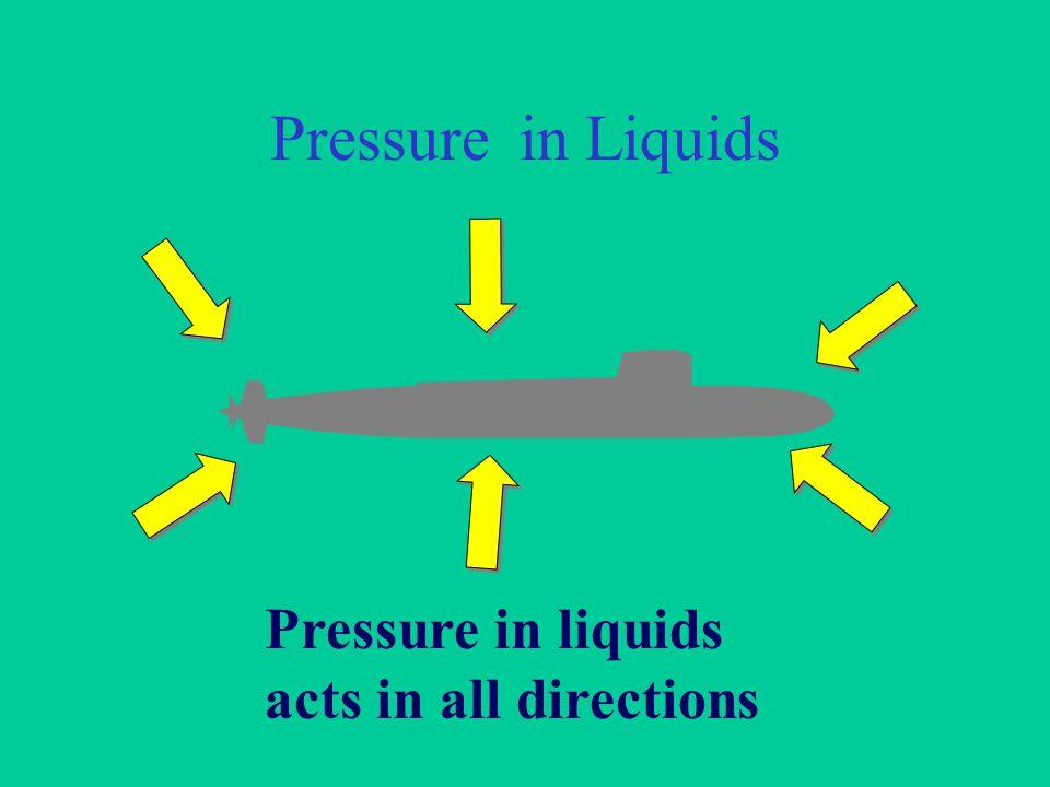Pressure Pressure = Force Area (1 N/m 2 = 1 Pascal )
