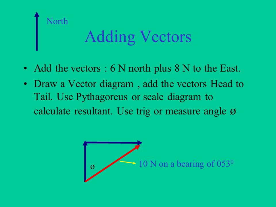 Adding Vectors Vectors are represented by arrows : 10 N to left or - 10 N 20 N to the right or + 20 N Resultant is +20 + - 10 = +10 N