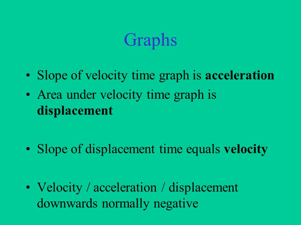Acceleration Rate of change of velocity : Vector