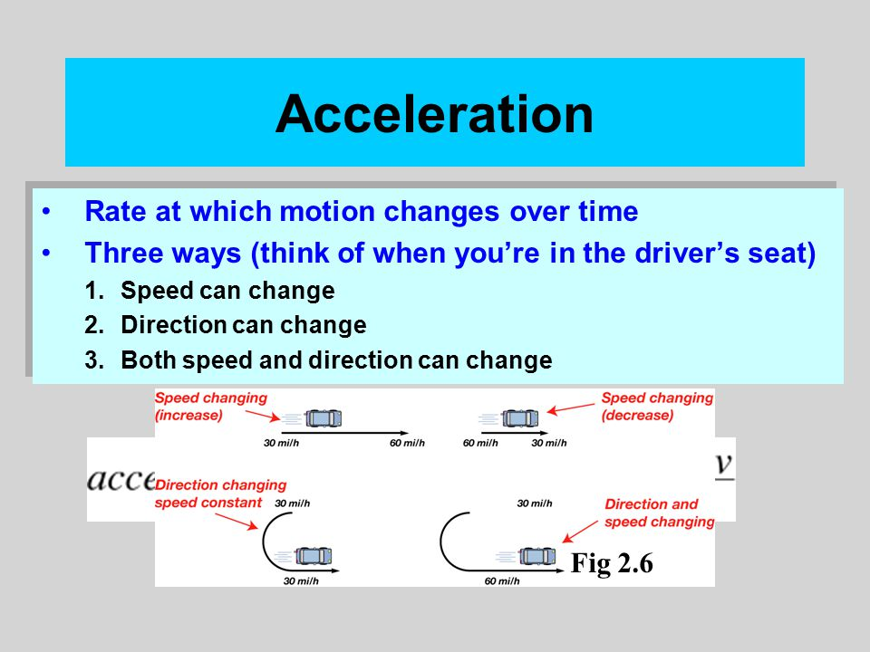 Acceleration Rate at which motion changes over time Three ways (think of when you're in the driver's seat) 1.Speed can change 2.Direction can change 3.Both speed and direction can change Rate at which motion changes over time Three ways (think of when you're in the driver's seat) 1.Speed can change 2.Direction can change 3.Both speed and direction can change Fig 2.6