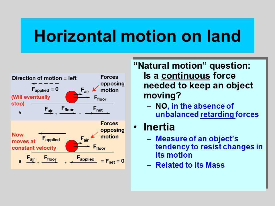 Horizontal motion on land Natural motion question: Is a continuous force needed to keep an object moving.