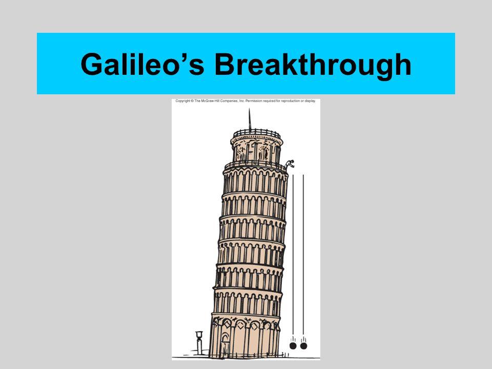Galileo's Breakthrough