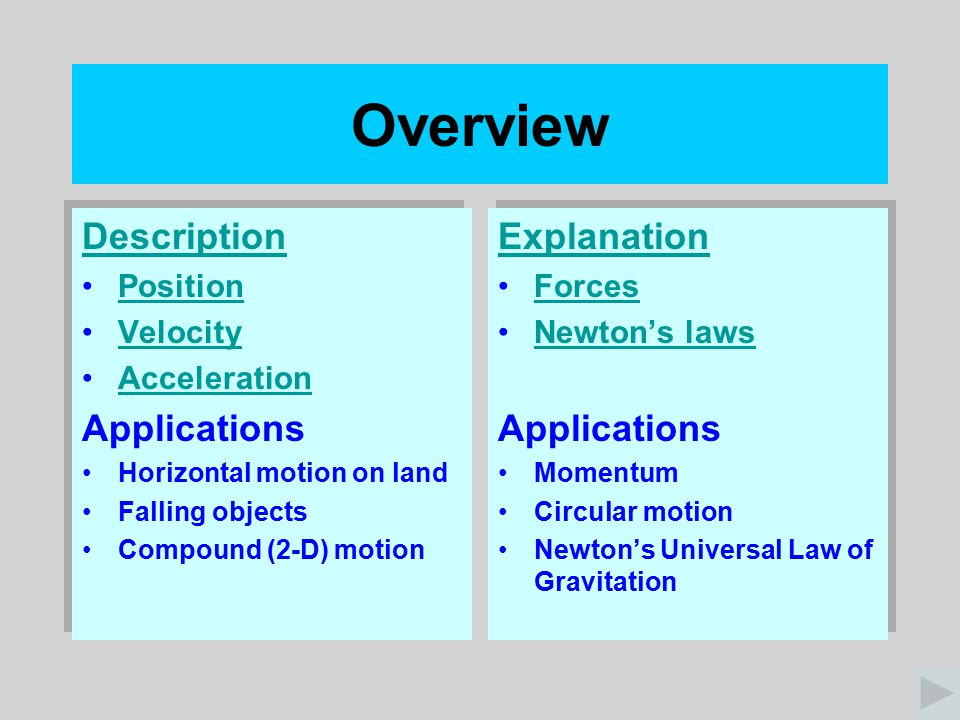Overview Description Position Velocity Acceleration Applications Horizontal motion on land Falling objects Compound (2-D) motion Description Position Velocity Acceleration Applications Horizontal motion on land Falling objects Compound (2-D) motion Explanation Forces Newton's laws Applications Momentum Circular motion Newton's Universal Law of Gravitation Explanation Forces Newton's laws Applications Momentum Circular motion Newton's Universal Law of Gravitation