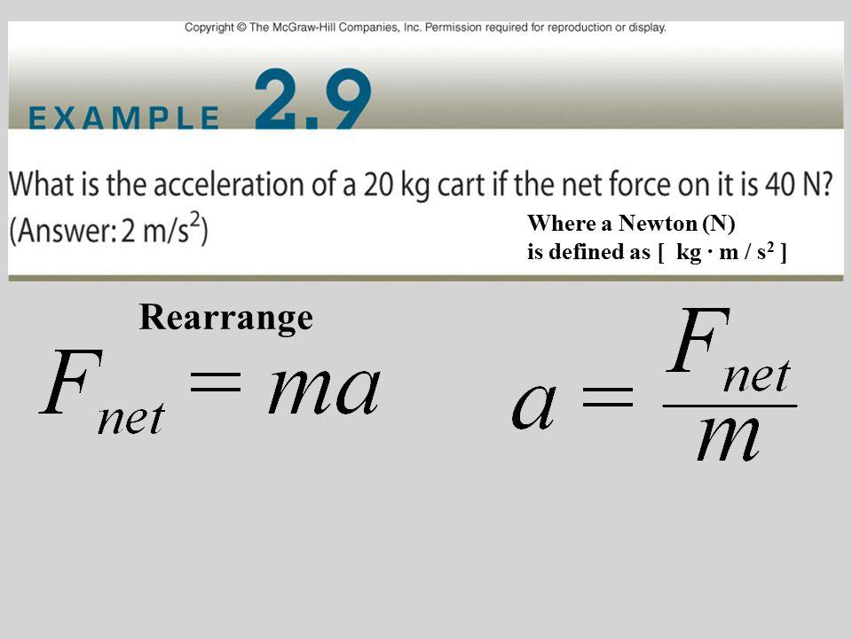 Where a Newton (N) is defined as [ kg · m / s 2 ] Rearrange