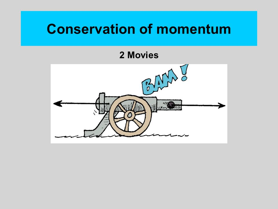 Conservation of momentum 2 Movies