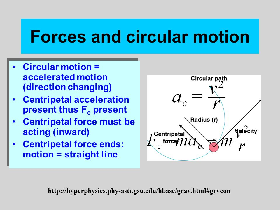 Forces and circular motion Circular motion = accelerated motion (direction changing) Centripetal acceleration present thus F c present Centripetal force must be acting (inward) Centripetal force ends: motion = straight line Circular motion = accelerated motion (direction changing) Centripetal acceleration present thus F c present Centripetal force must be acting (inward) Centripetal force ends: motion = straight line http://hyperphysics.phy-astr.gsu.edu/hbase/grav.html#grvcon