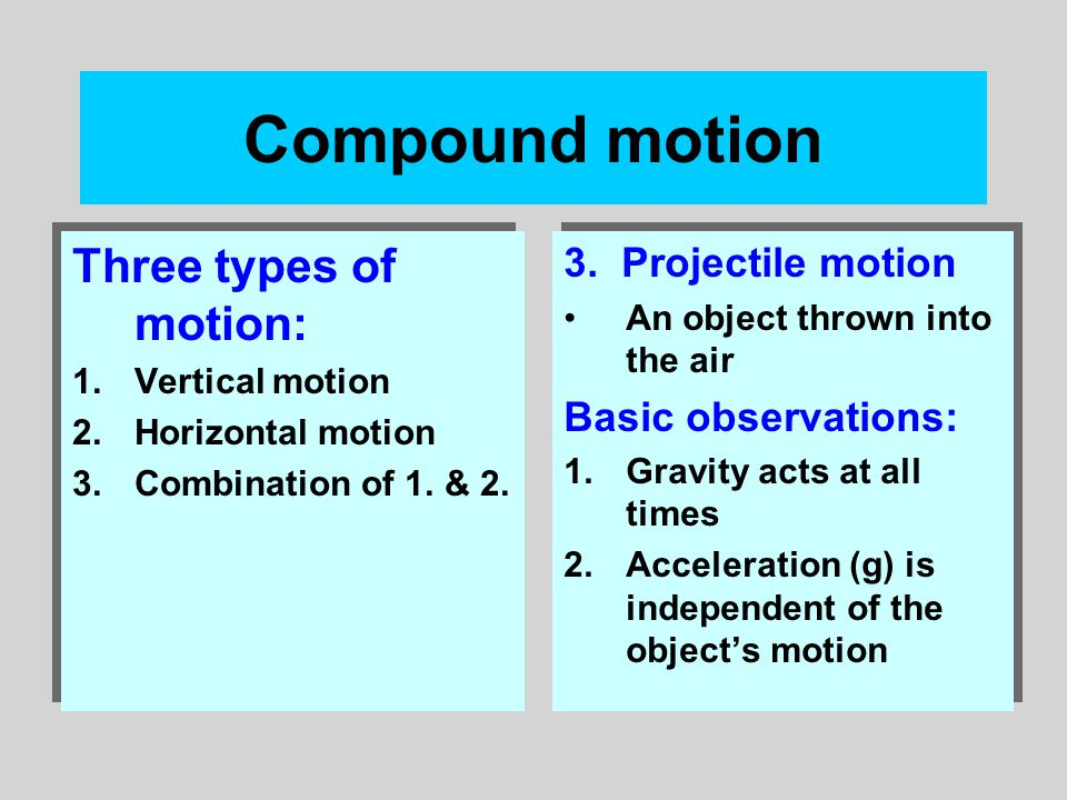 Compound motion Three types of motion: 1.Vertical motion 2.Horizontal motion 3.Combination of 1.