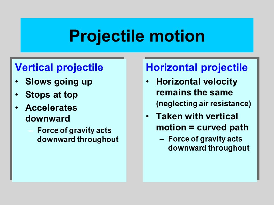 Projectile motion Vertical projectile Slows going up Stops at top Accelerates downward –Force of gravity acts downward throughout Vertical projectile Slows going up Stops at top Accelerates downward –Force of gravity acts downward throughout Horizontal projectile Horizontal velocity remains the same (neglecting air resistance) Taken with vertical motion = curved path –Force of gravity acts downward throughout Horizontal projectile Horizontal velocity remains the same (neglecting air resistance) Taken with vertical motion = curved path –Force of gravity acts downward throughout