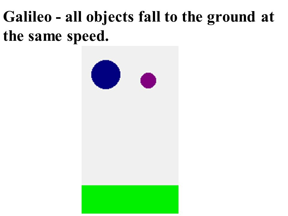 Galileo - all objects fall to the ground at the same speed.