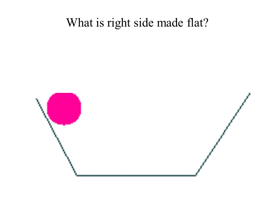 What is right side made flat?