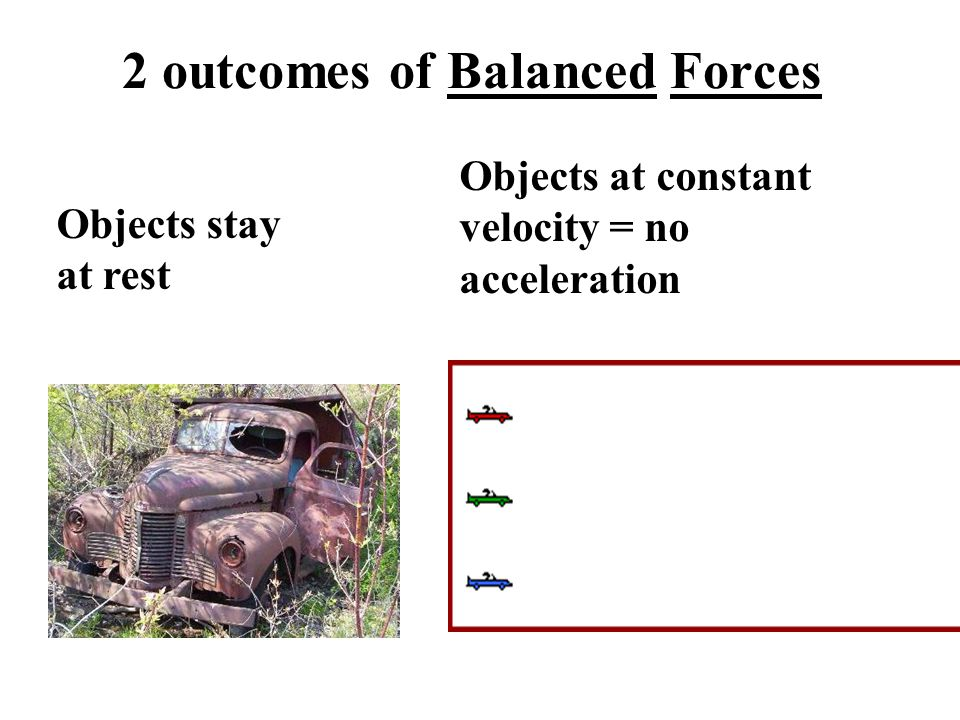 2 outcomes of Balanced Forces Objects stay at rest Objects at constant velocity = no acceleration