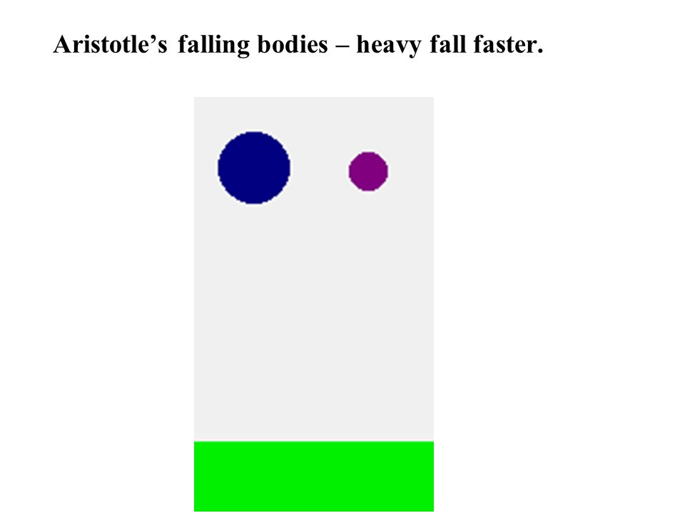 Aristotle's falling bodies – heavy fall faster.