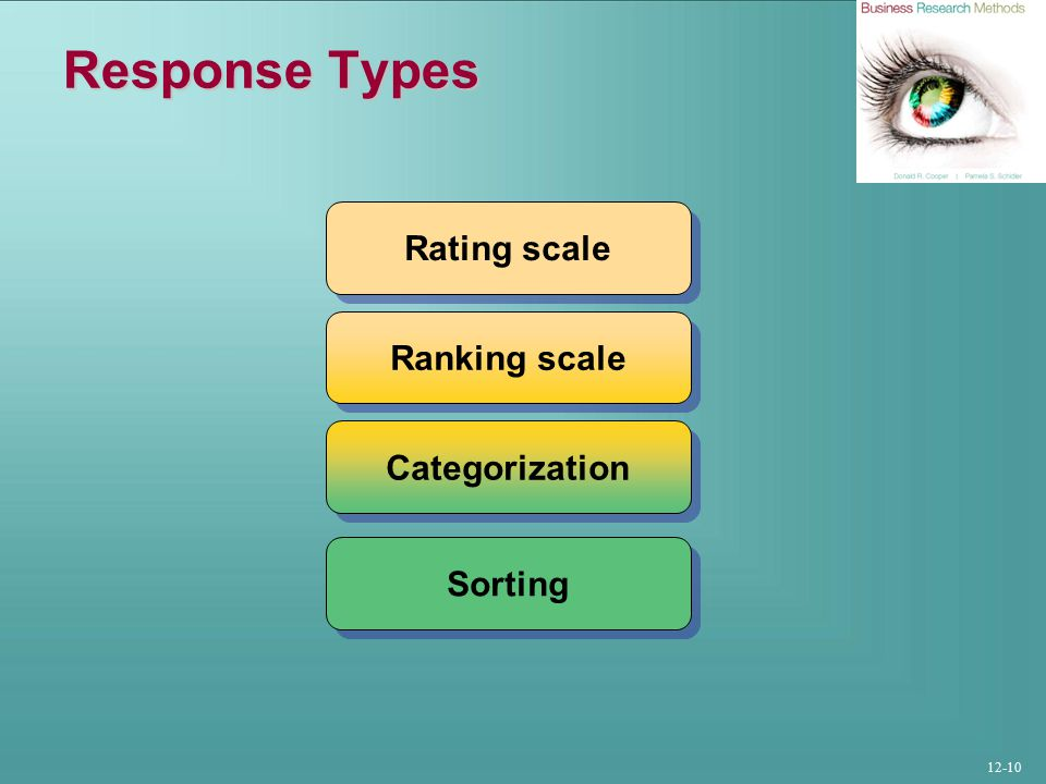 12-10 Response Types Rating scale Ranking scale Categorization Sorting