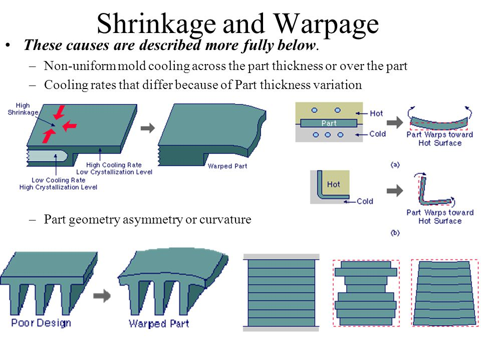 Shrinkage and Warpage These causes are described more fully below. –Non-uniform mold cooling across the part thickness or over the part –Cooling rates